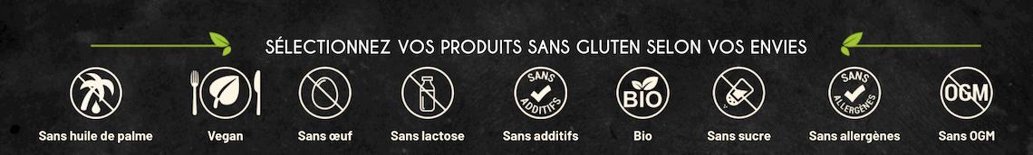 Choix des produits